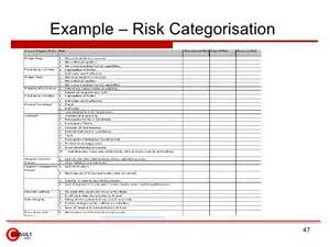 Risk Management Framework Template by Risk Management Framework