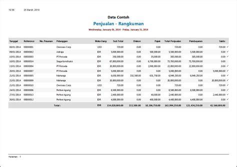 format laporan penjualan contoh laporan penjualan software akuntansi terbaik