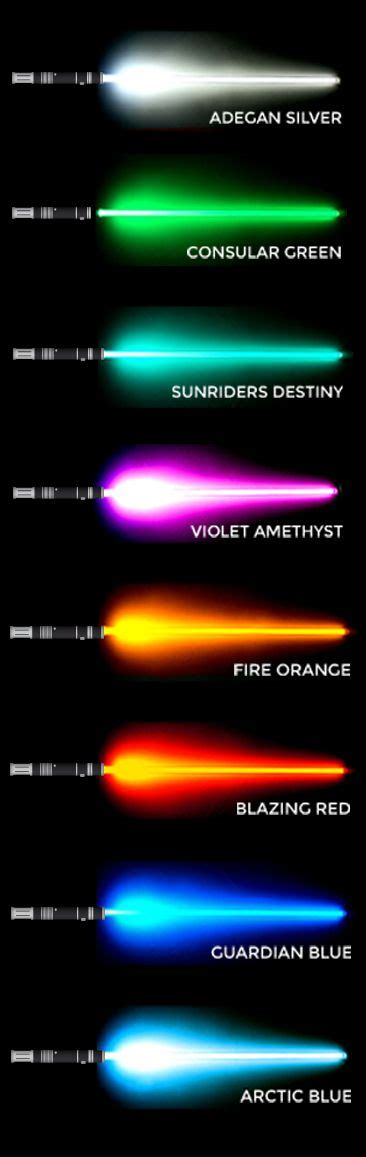 what color lightsaber best ideas about sabers lightsaber lightsaber info and