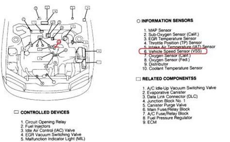 motor repair manual 1999 toyota solara regenerative braking knock sensor location on toyota ta a 2006 toyota auto wiring diagram