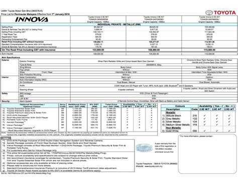 toyota usa price list toyota hilux for sale price list in the philippines