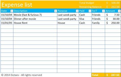 list of household expenses template expense list template dotxes