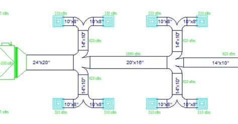 Dan Ukuran Ac Portable ducting hvac rumus perhitungan ducting
