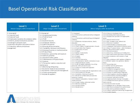 operational risk framework template managing your risk taxonomy within stratexpoint