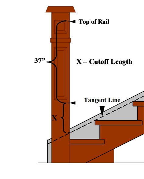 newel post height wood stairs post at bottom of stairs