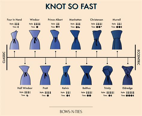 knot so fast 12 tie knots to bows n ties