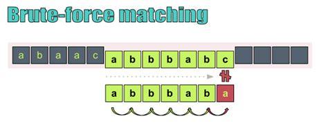 pattern matching on string stoimen s web log