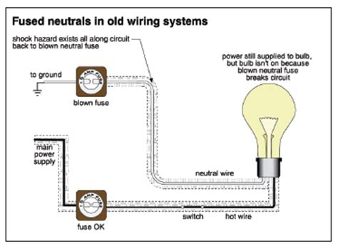 Dangers Of Knob And Wiring by Knob And Wiring A Revisit The Ashi Reporter