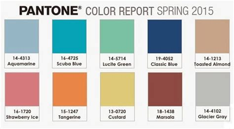 colour trends pantone colour forecast 2015