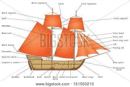 pirate ship diagram sailboat parts sailing ship vector photo bigstock