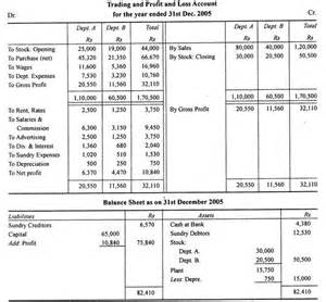 Balance Sheet Profit And Loss Account Format by Departmental Accounts Procedure Expenses And Inter