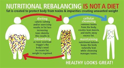 Does Massaging Your Muscles Help Detox by Nutritional Rebalancing Is Not A Diet Lose Toxins