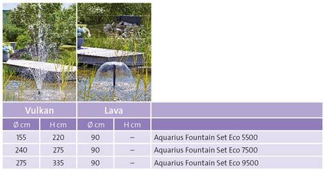 Mesin 1 Set Aquaries 9500 aquarius set eco oase