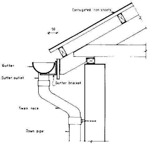 gutter section detail s1250e73 gif 673 215 655 fascia section pinterest