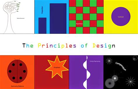 principles of design z pattern skyline high school graphic design 2 final part 1