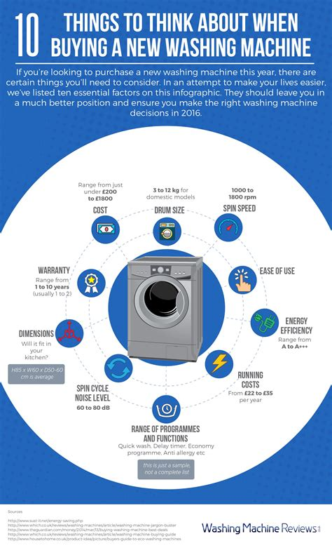 machines that think everything you need to about the coming age of artificial intelligence instant expert books 10 things to think about when buying a washing machine