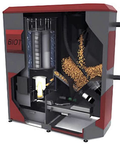 Efficiency Home Plans by Greenspec Energy Biomass For Heating And Electricity