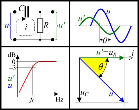 high pass filter application file high pass filter png wikimedia commons