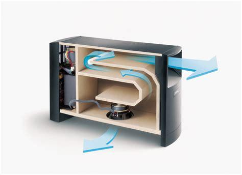 bose 174 5 1 home cinema speakers spains audio visual