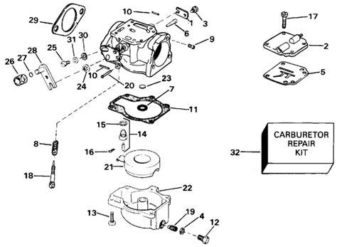 evinrude carburetor   models parts   hp eeetb outboard motor