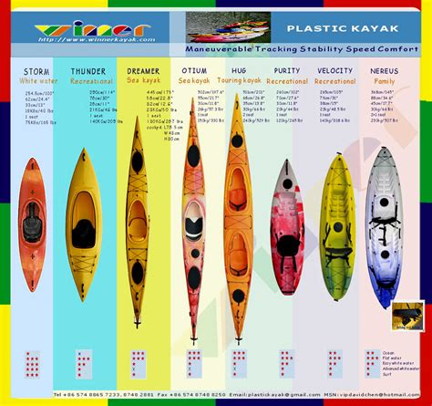 Different Design Styles by Winner Kayaks Quality Budget Entry Level Kayaks Raftakayaks