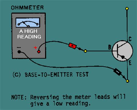 how to check resistor with ohmmeter how to test a resistor with an ohmmeter 28 images 4 wire resistance measurement how to use