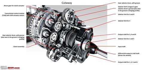 Dual Clutch ford dual clutch transmission exploded diagram trusted