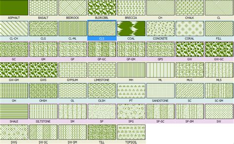 hatch pattern generator free soil and rock symbols input and edit of soils geo5