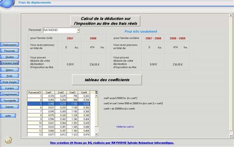 Modele De Lettre Frais Kilometrique Impot Modele Lettre Impot Frais Reel Kilometrique
