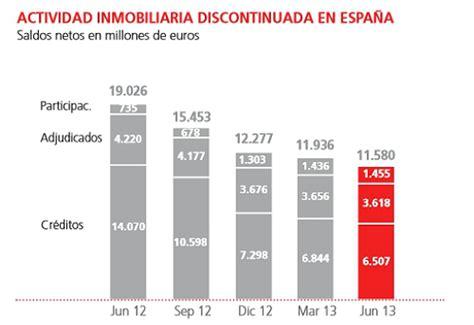 santander bank mallorca bank santander verkauft 8300 bankimmobilien spanien
