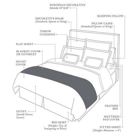 q amp a essential components of your dream bed au lit
