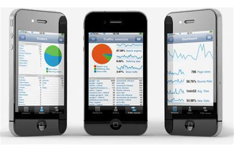 analytics for mobile app the ultimate guide to setting up analytics for your