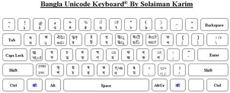 keyboard layout nepali unicode freebangfont devel about unicode mistake