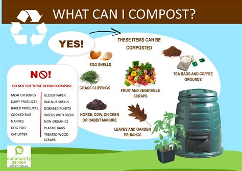 Where Can I Dump A by Composting At October 3 2016 Lutheran