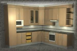 Basics Of Kitchen Design Melamine Kitchens