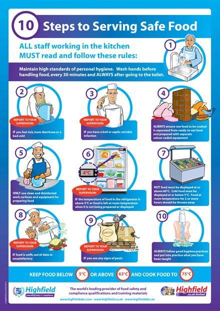 Your 5 Step Guide To Traditional Foods by Food Hygiene Poster Poster 21 10 Steps To Serving Food