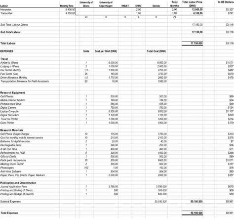 excel expenses report template business