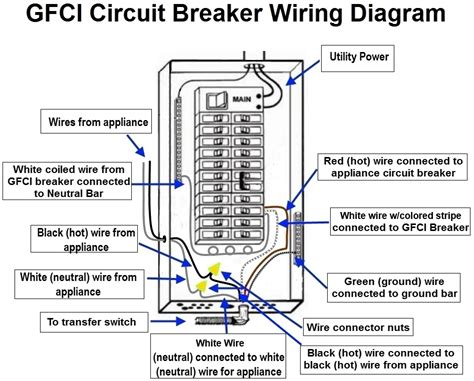 bathroom gfci breaker wiring diagram gfci wiring