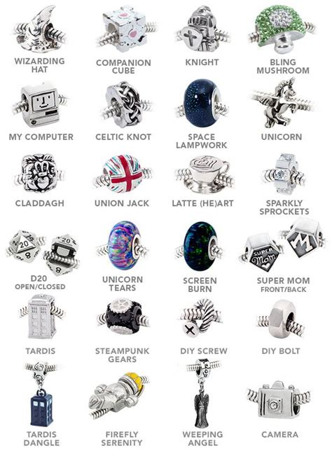 pandora bracelet charms meanings www pixshark