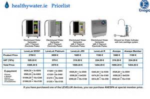Types Of Faucet Leveluk Jr Ii Healthywater Ie 0876392370