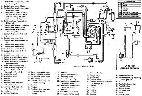1978 Sportster Wiring Diagram Wiring Library