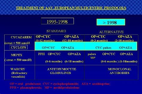 creatinine 70 umol l cin2001 acute renal failure and anca associated