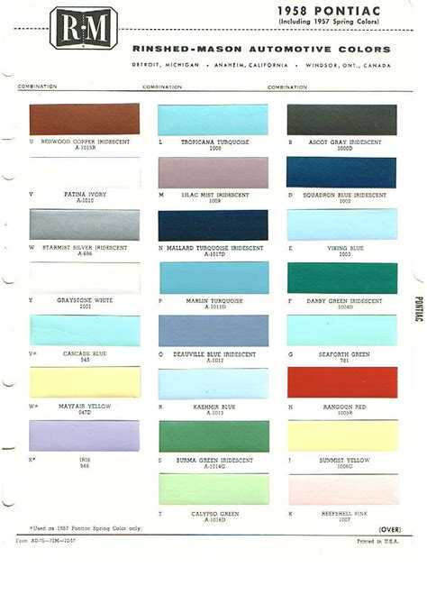 100 green paint color codes 2014 jeep grand touch up paint scratchwizard 1973