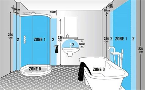 bathroom zones ip rating understanding ip ratings and bathroom zones tap warehouse