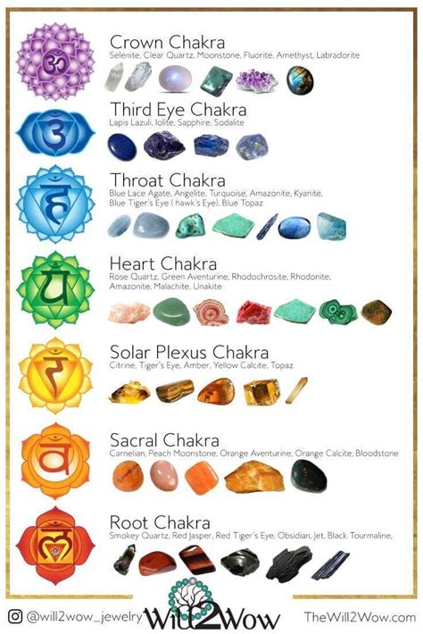 image result  images  heart chakra glyph crystal