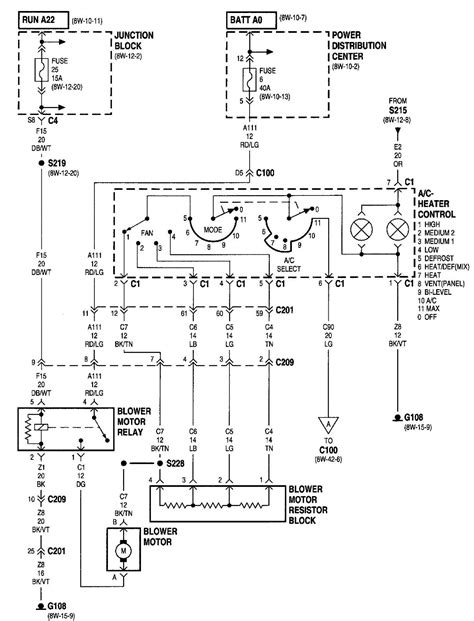 1998 jeep horn wiring diagram free
