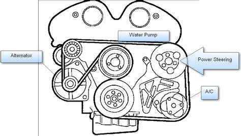 saturn vue repair diagrams saturn belt tensioner replacement elsavadorla