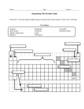the periodic table worksheet organizing the periodic tab by adventures in science teachers pay teachers