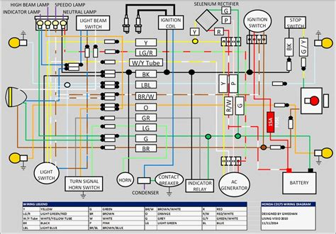 wiring diagram of honda wave choice image wiring diagram