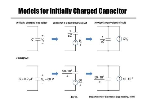 voltaje capacitor laplace circuit network analysis chapter4 laplace transform